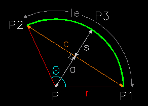 Geometry of a circular arc